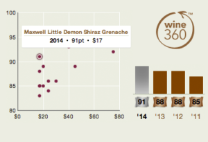 Maxwell Little Demon Grenache Shiraz 360