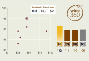 Amisfield Pinot Noir 2012 360