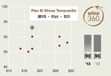Plan B Shiraz Tempranillo 2013 360
