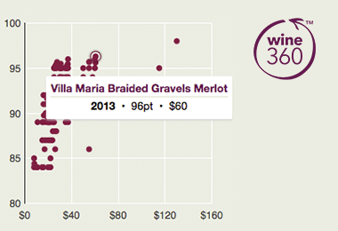 Villa Maria Braided Gravels Merlot 2013 360