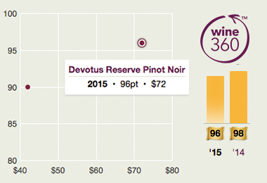 devotus-reserve-pinot-noir-2015-360