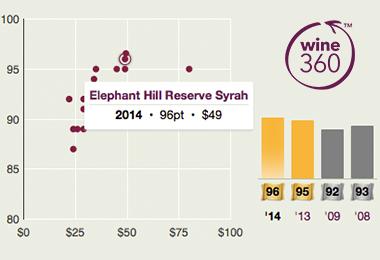 elephant-hill-reserve-syrah-2014-360