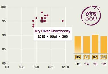 dry-river-chardonnay-2015-360